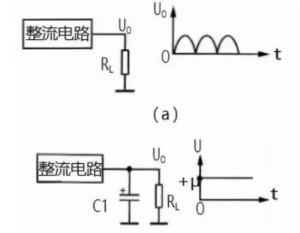 熱電偶檢定方法