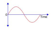 哪種電流更危險,交流電OR直流電?