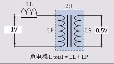 測量漏感,為何短路次級繞組?
