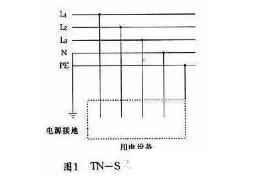 零線和地線能直接接在一起使用嗎?