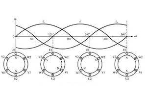 全面解讀八大電氣控制電路,電氣識圖看這篇就足夠