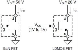 AMC7932單芯片解決方案實現GaN功放的檢測與控制