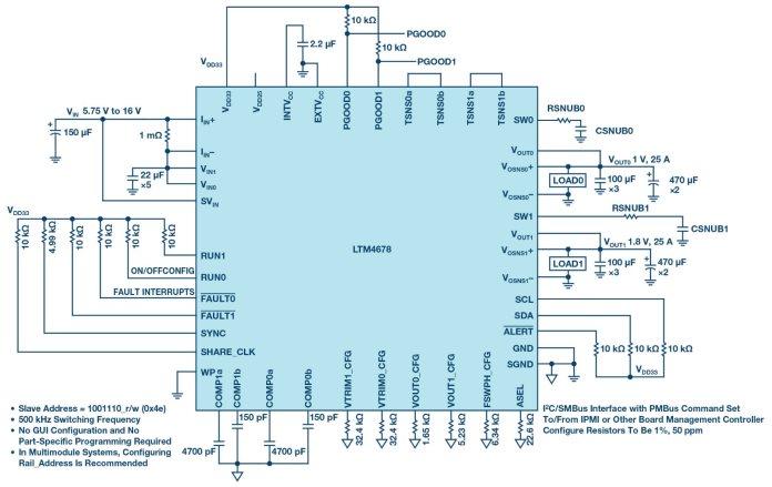 具可编程补偿�功能的高效率、高密度 PSM μModule 稳压器详【解