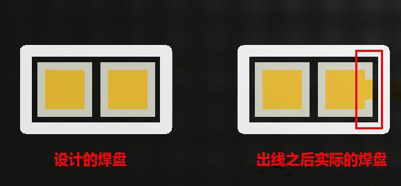 不得不看,PCB设计中那些常见的出线¤规范要求