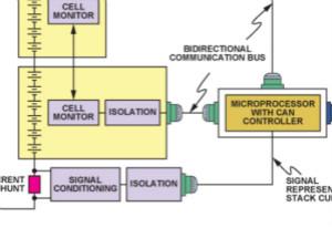 交通运输应用中高压电池监控的隔离