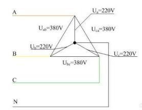为什么电机绕组电阻值很小,但■运转中不会短路?