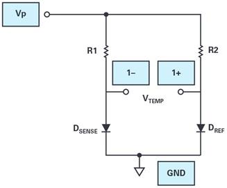 用二极管¤设计一个温差传感器电路