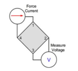 测量范德堡法电阻率�K和霍尔电压