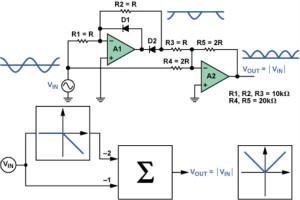 利用差動放大器實現低功耗、高性能絕對值電路