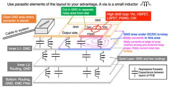 低EMI DC/DC变换器PCB设计
