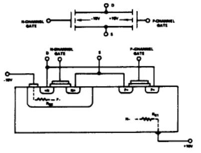 教你正確認識CMOS靜電和過壓問題