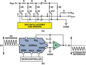 新型高分辨率乘法DAC擅長處理交流信號