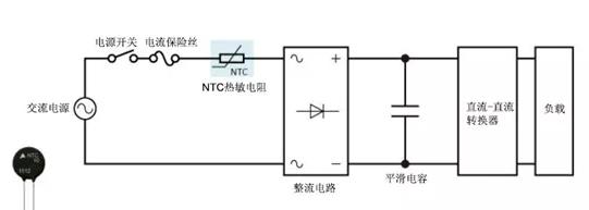 用NTC热敏电阻在电源抑制电流冲击的五个案例
