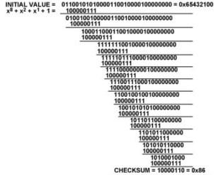 循環冗余校驗確保正確的數據通信