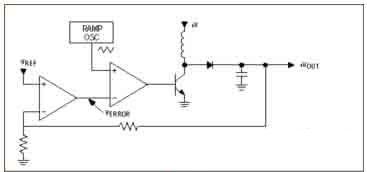 DC-DC開關電源管理芯片設計(上)