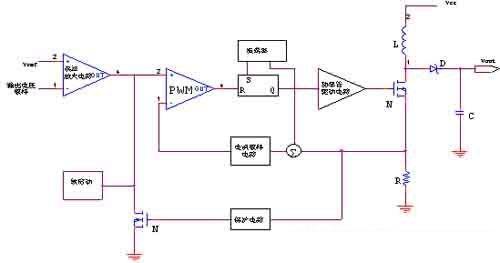 DC-DC開關電源管理芯片設計(下)
