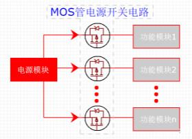 带软开启功能的MOS管电源开关电路!