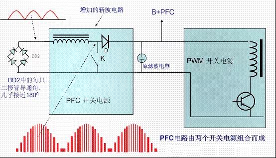 開關電源中的PFC功率因素校正理解,讀這一篇就明白啦