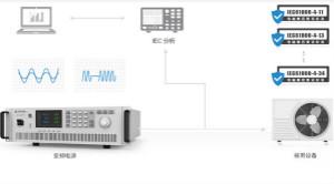高性能可編程交流電源波形編輯功能,你真的懂它的強大嗎?