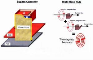 新型的EMI滤波器BDL的优势与特征