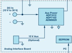 基于单硅芯片的电池化成控制系统综合解决方案