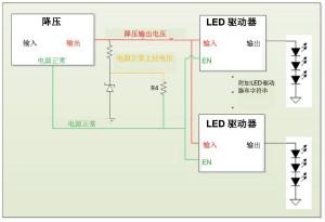 保持正确转向:汽车照明系统故障电路的设计