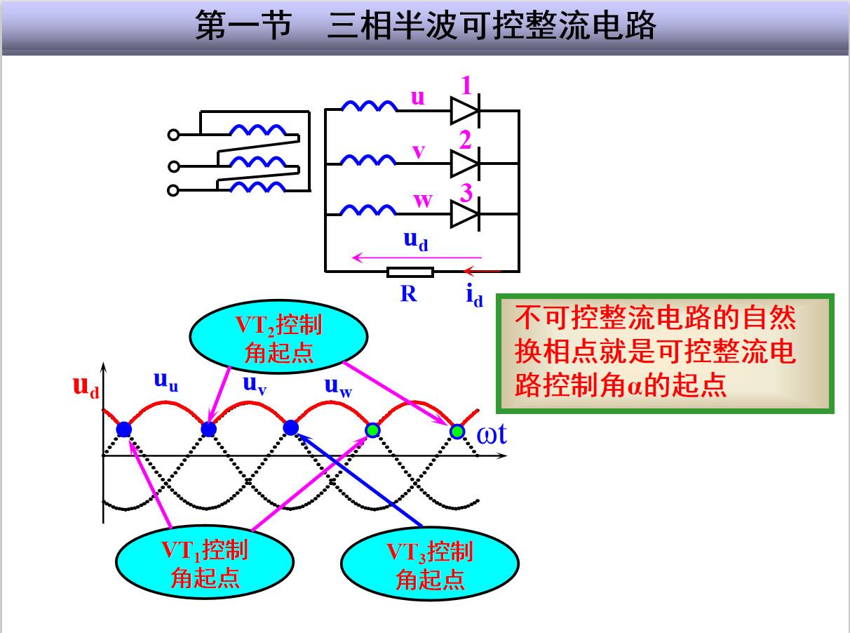 图文讲解三相整流电路的原理及计算,工程师们表示秒懂!