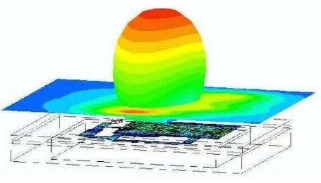 电磁兼容原理与方法及设计