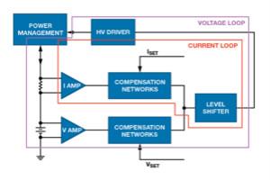 精密模拟控制器优化高效率锂离子电池制造