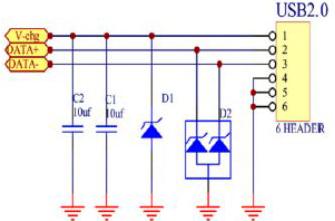 額溫槍如何順利通過EMC靜電測試