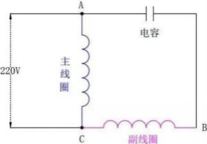 为何单相电机要用电容,三相电机不需要电容?