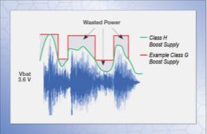 升压放大器让设备兼具小身材和大音量