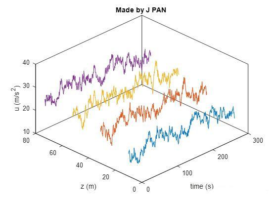 如何正确解读随机振动的功率谱密度?
