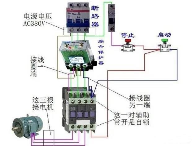 PLC是如何檢測到電動機故障?需要注意哪些問題?