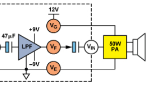 利用SigmaDSP減小車載音響系統的噪音和功耗