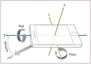 矽睿三轴加速计姿态与运动检测应用
