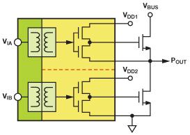借助隔離技術將太陽能光伏發電系統整合于智能電網
