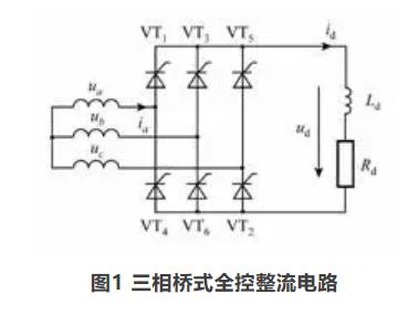 【看点】三相桥式全控整流电路