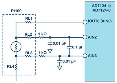 詳解高集成度模擬前端AFE AD7124在RTD測溫場合的應用