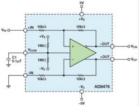 多功能低功耗精密單端轉差分轉換器