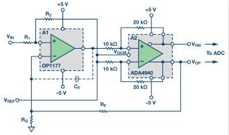 帶可調輸出共模的多功能、精密單端轉差分電路提升系統動態范圍