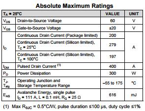 看懂MOSFET數據表,第3部分—連續電流額定值