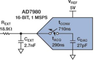 精密SAR模數轉換器的前端放大器和RC濾波器設計