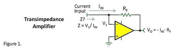 跨阻放大器的输入阻抗是多少呢?