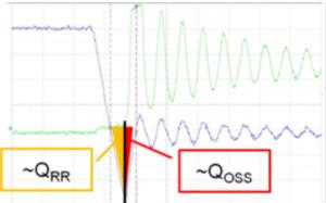 看懂MOSFET數據表,第5部分——開關參數