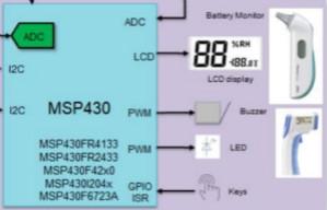 如何快速設計紅外體溫檢測儀?
