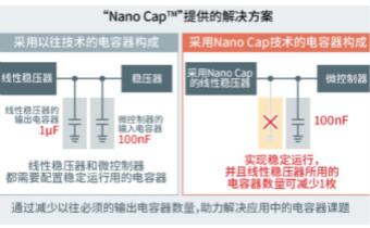 ROHM�_立可∞大幅降低�容器容值的�源技�gNano Cap