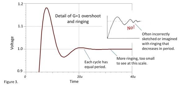 如何�O置�\放�A�S���的建立�r�g?