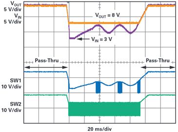 �槠���子系�y提供供�和保�o,�o�_�P�噪�,效率高�_99.9%