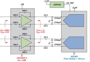 RF至位解決方案可為材料分析應用提供精密的相位和幅度數據